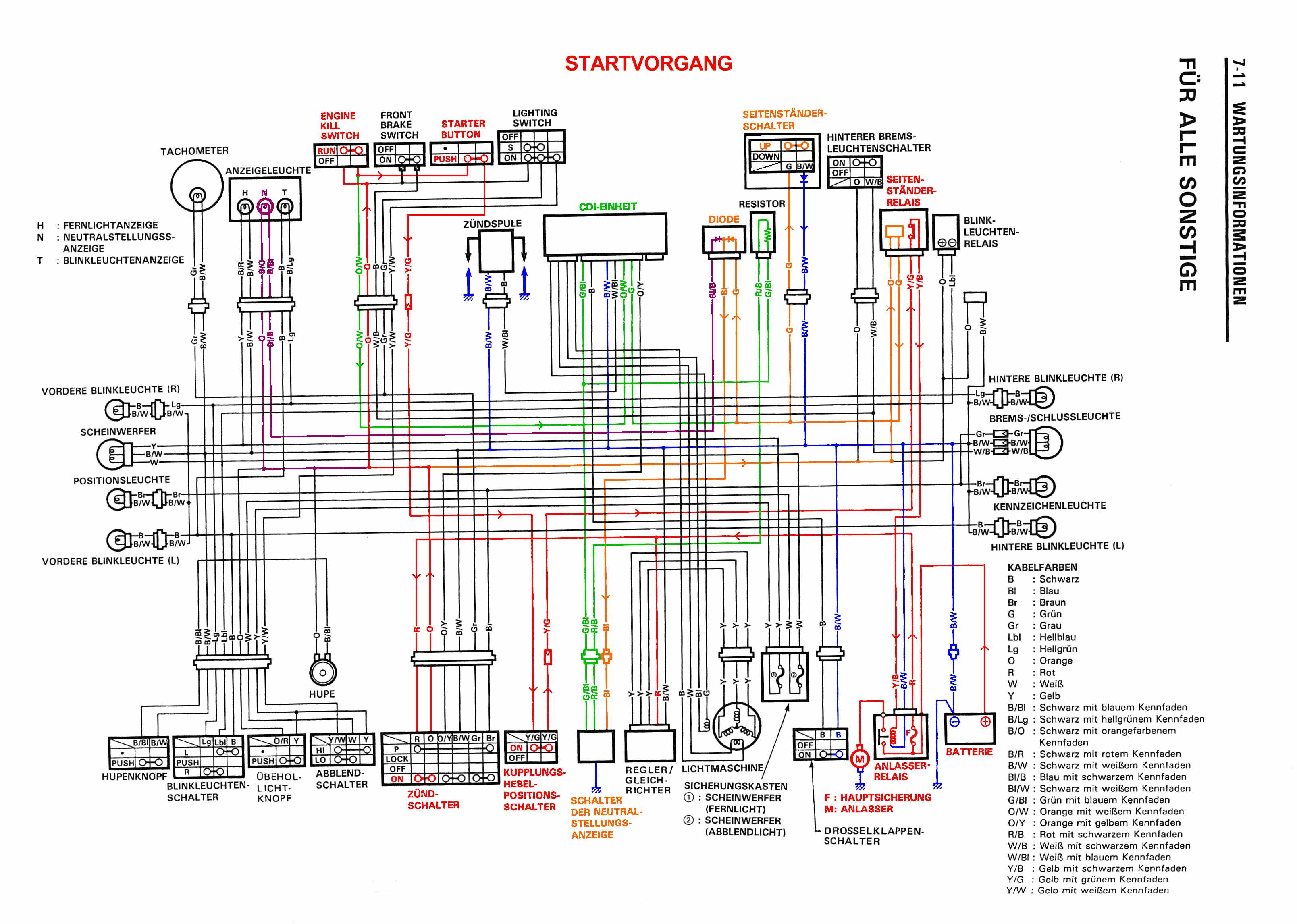 2012 Suzuki Dr650 Wiring Diagram Great Installation Of Todays Rh 5 18 10 1813weddingbarn Com Triumph Diagrams